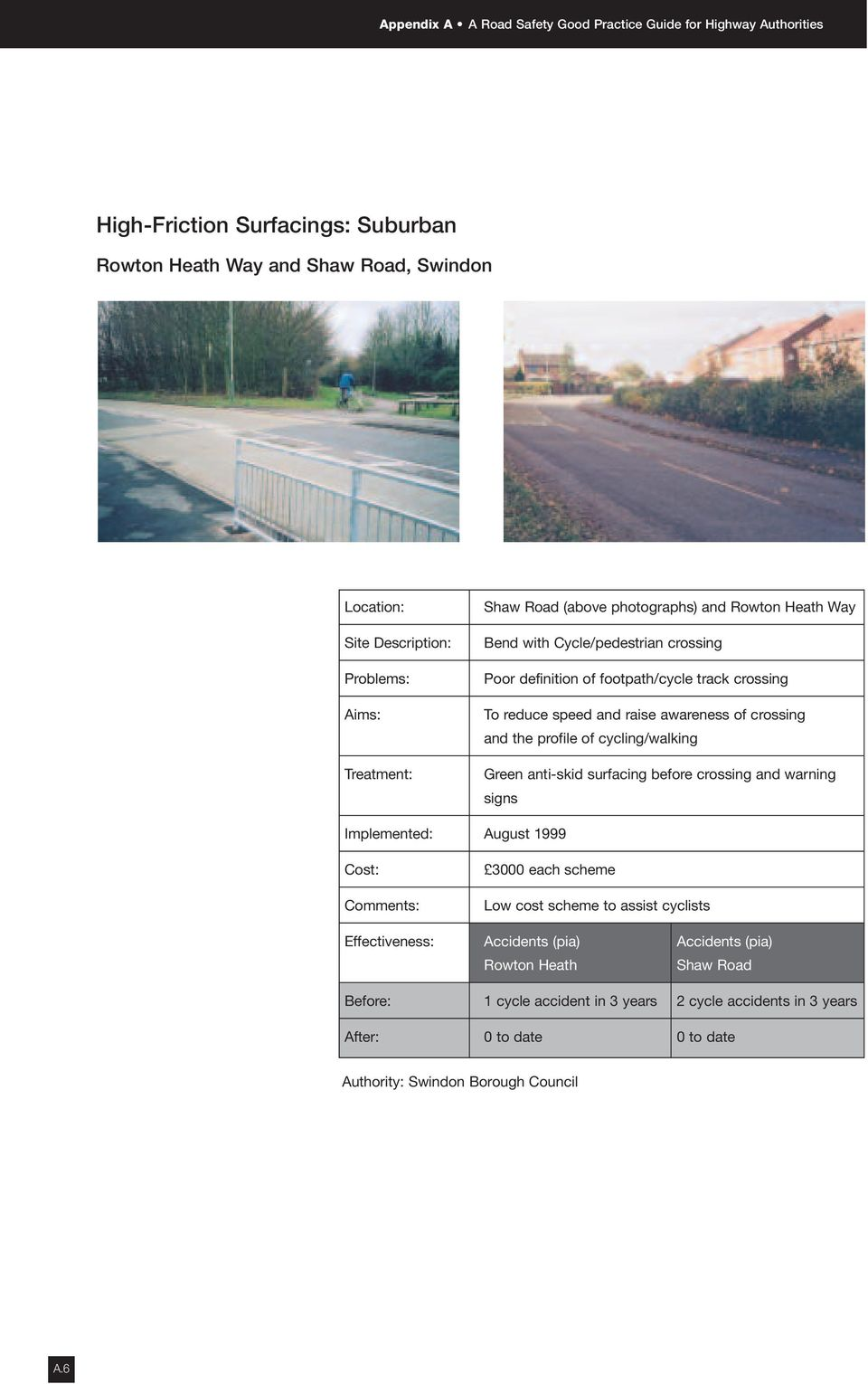 crossing and the profile of cycling/walking Green anti-skid surfacing before crossing and warning signs Implemented: August 1999 Cost: Comments: 3000 each scheme Low cost scheme to assist