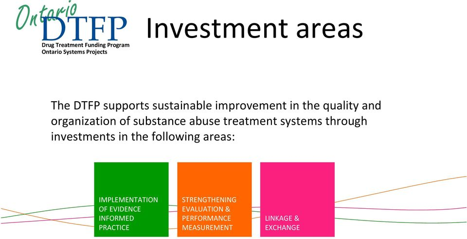 investments in the following areas: IMPLEMENTATION OF EVIDENCE