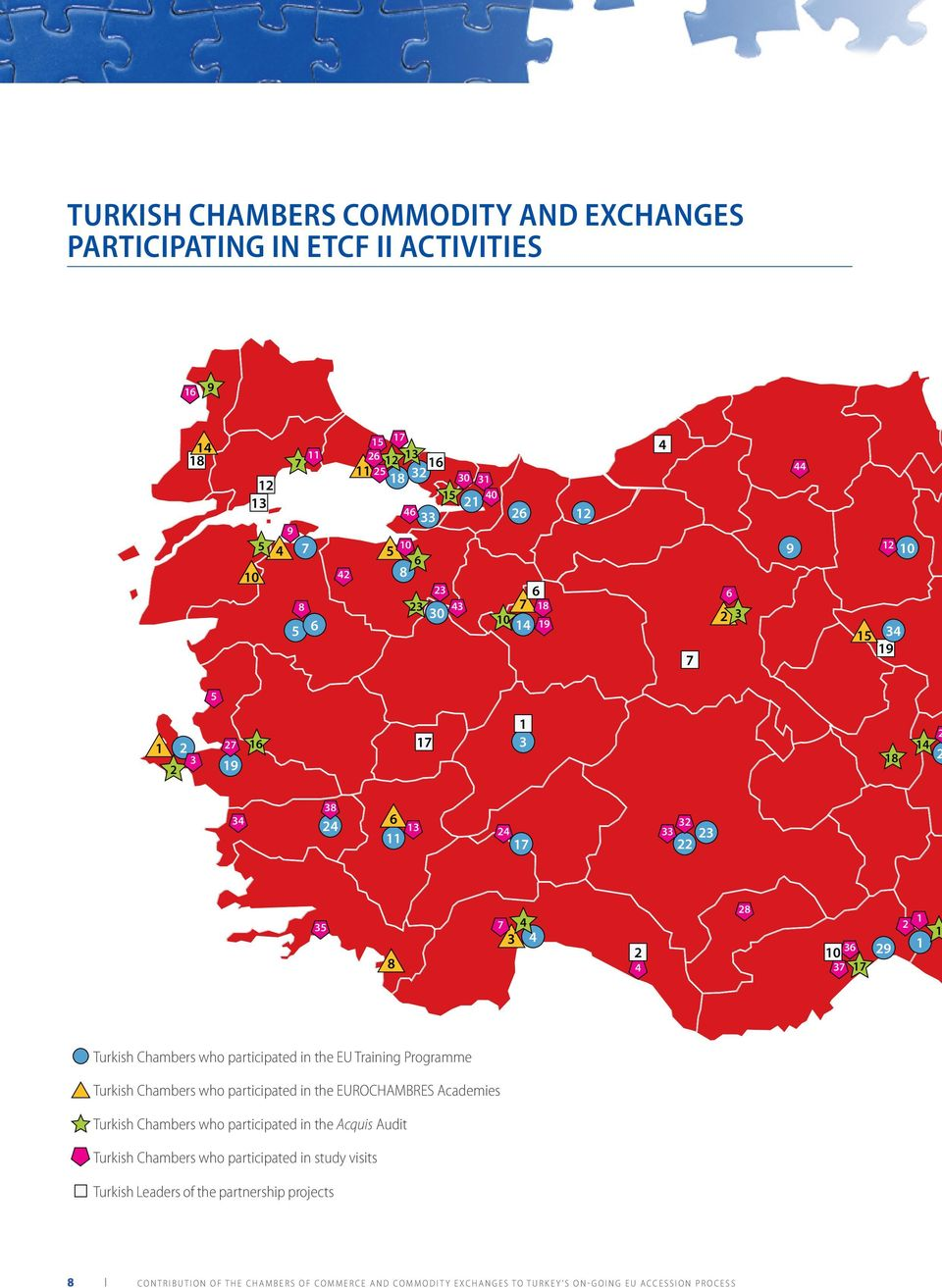 Chambers who participated in the EU Training Programme Turkish Chambers who participated in the EUROCHAMBRES Academies Turkish Chambers who participated in the Acquis Audit Turkish