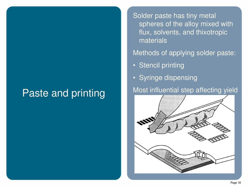 applying solder paste: Stencil printing Paste and printing
