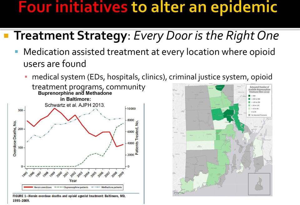 (EDs, hospitals, clinics), criminal justice system, opioid treatment