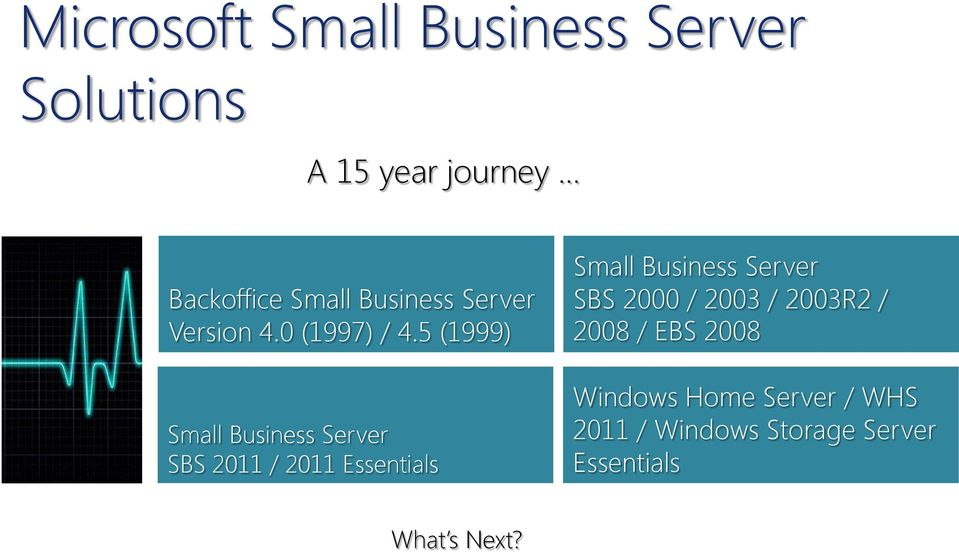 5 (1999) Small Business SBS 2011 / 2011 Essentials Small Business