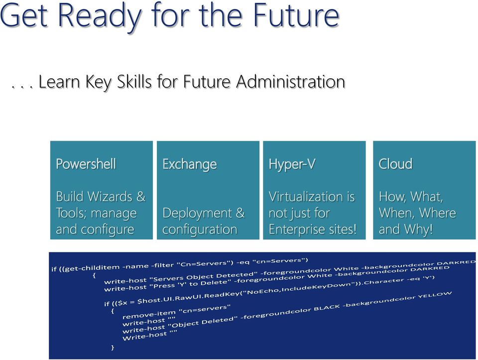Exchange Hyper-V Cloud Build Wizards & Tools; manage and