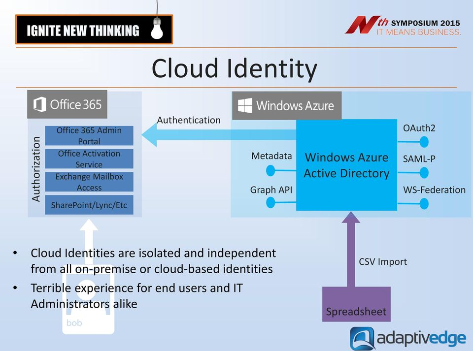 OAuth2 SAML-P WS-Federation Cloud Identities are isolated and independent from all on-premise or