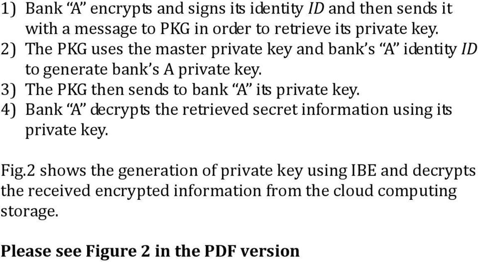 3) The PKG then sends to bank A its private key. 4) Bank A decrypts the retrieved secret information using its private key. Fig.