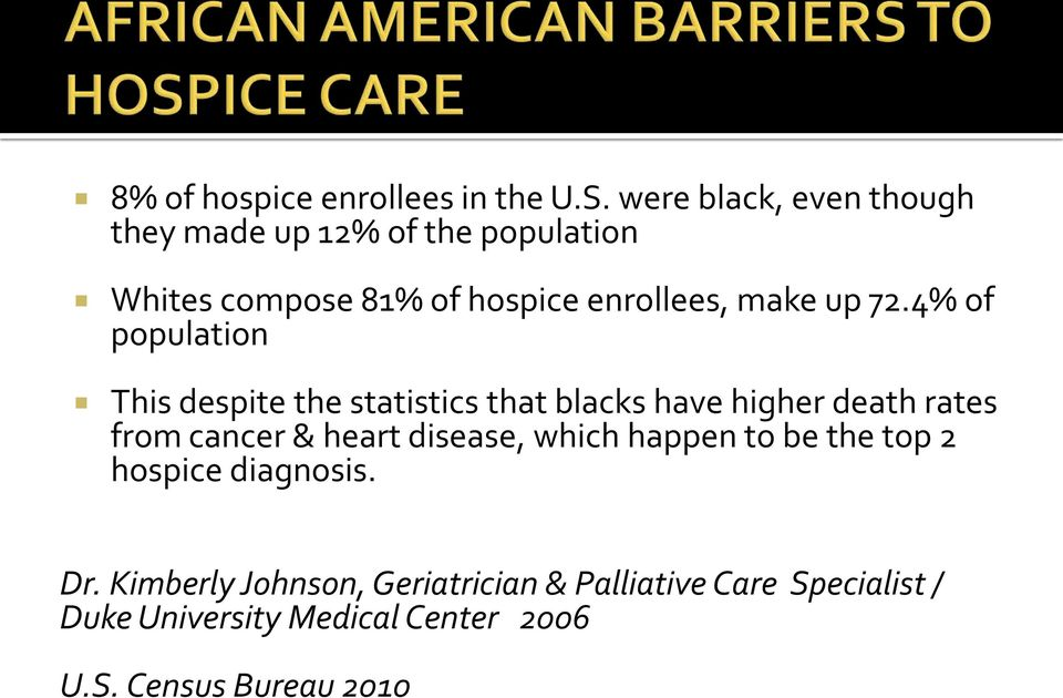 72.4% of population This despite the statistics that blacks have higher death rates from cancer & heart