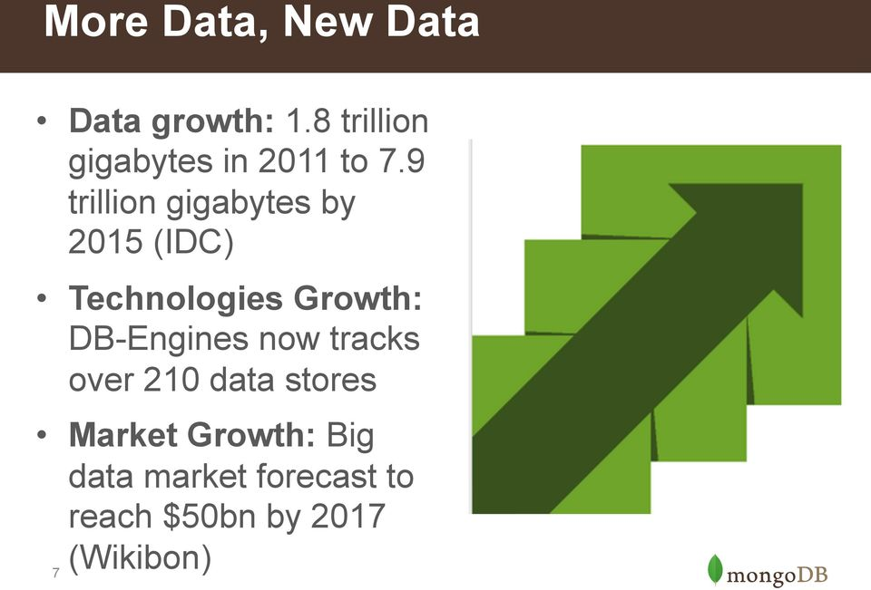 9 trillion gigabytes by 2015 (IDC) Technologies Growth: