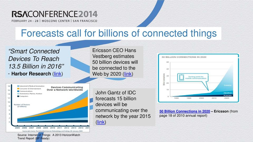 the Web by 2020 (link) John Gantz of IDC forecasts 15 billion devices will be communicating over the network by the year