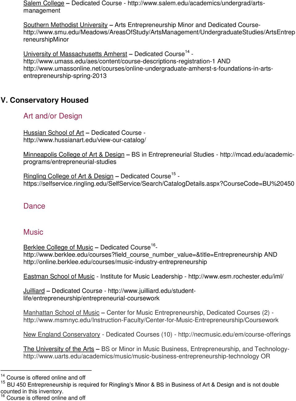 edu/aes/content/course-descriptions-registration-1 AND http://www.umassonline.net/courses/online-undergraduate-amherst-s-foundations-in-artsentrepreneurship-spring-2013 V.