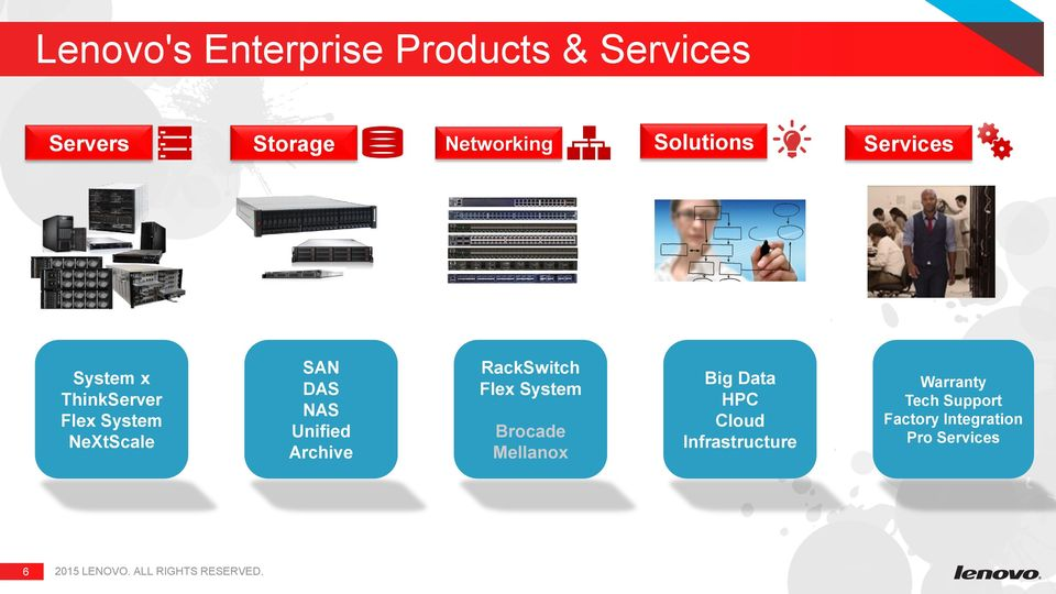 RackSwitch Flex System Brocade Mellanox Big Data HPC Cloud Infrastructure