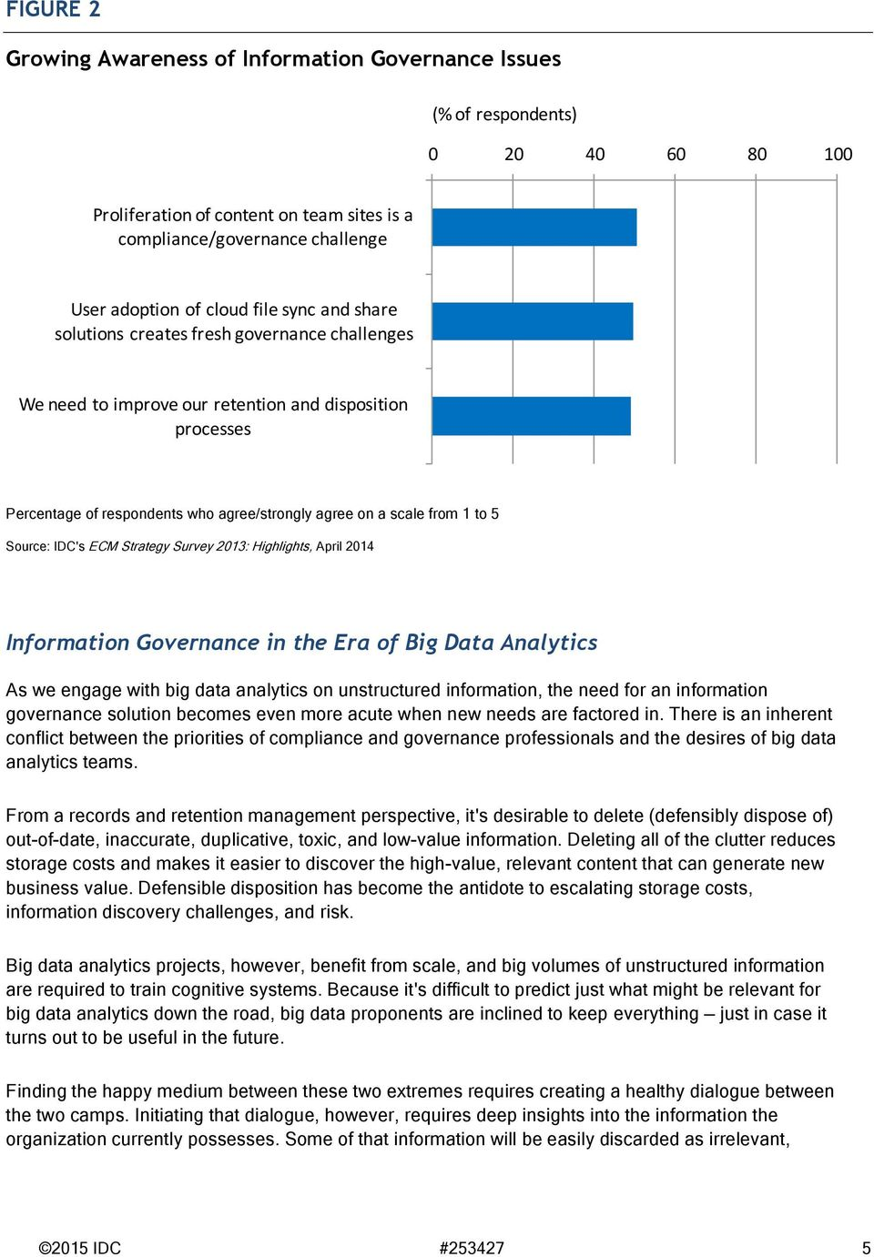 Source: IDC's ECM Strategy Survey 2013: Highlights, April 2014 Information Governance in the Era of Big Data Analytics As we engage with big data analytics on unstructured information, the need for
