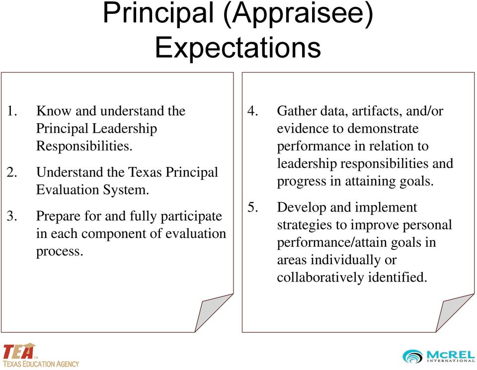 4. Gather data, artifacts, and/or evidence to demonstrate performance in relation to leadership responsibilities and progress