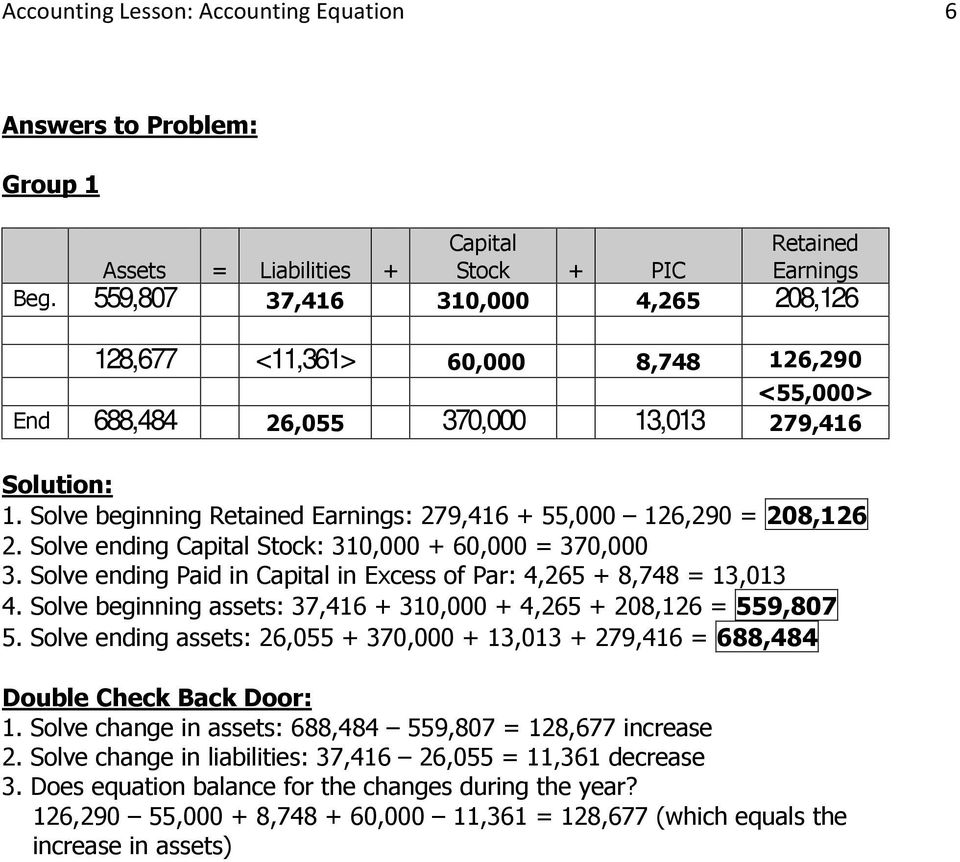Solve beginning Retained Earnings: 279,416 + 55,000 126,290 = 208,126 2. Solve ending Capital Stock: 310,000 + 60,000 = 370,000 3.