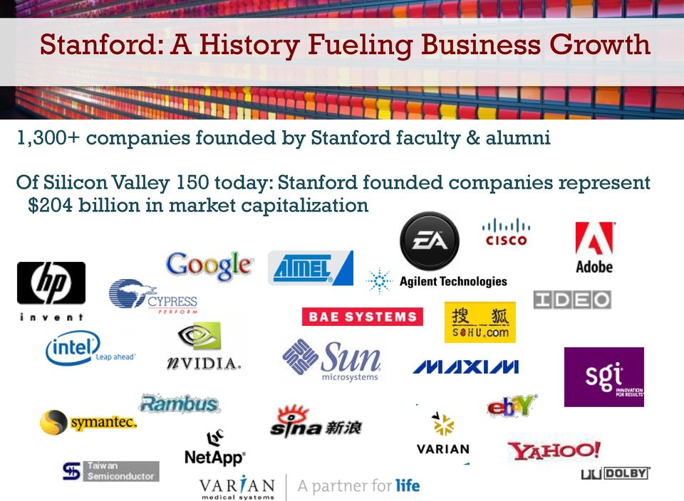 Silicon Valley 150 today: Stanford founded