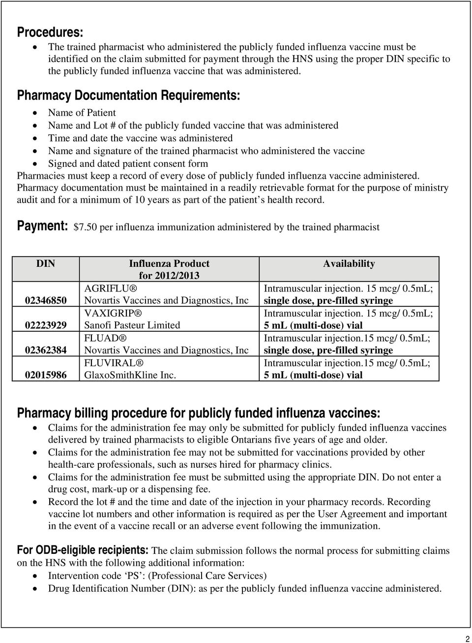 Pharmacy Documentation Requirements: Name of Patient Name and Lot # of the publicly funded vaccine that was administered Time and date the vaccine was administered Name and signature of the trained