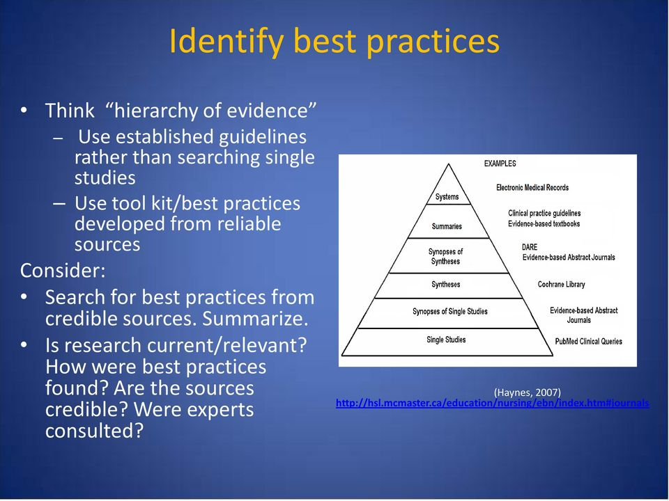 credible sources. Summarize. Is research current/relevant? How were best practices found?