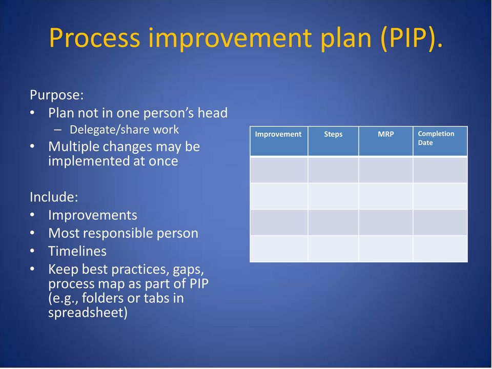 be implemented at once Improvement Steps MRP Completion Date Include: