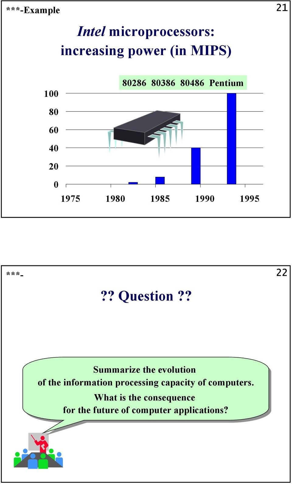 ? 22 Summarize the evolution of of the information processing capacity of