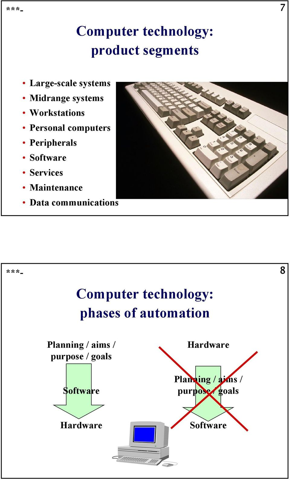 communications Computer technology: phases of automation 8 Planning / aims /