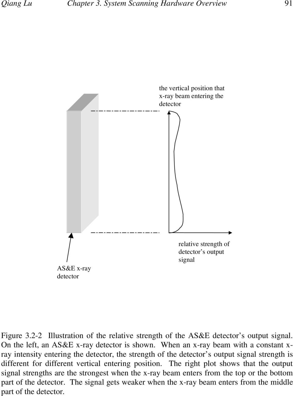 2-2 Illustration of the relative strength of the AS&E detector s output signal. On the left, an AS&E x-ray detector is shown.