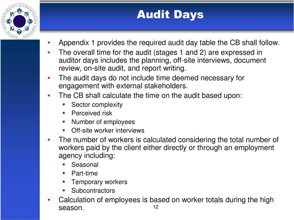 The audit days do not include time deemed necessary for engagement with external stakeholders.