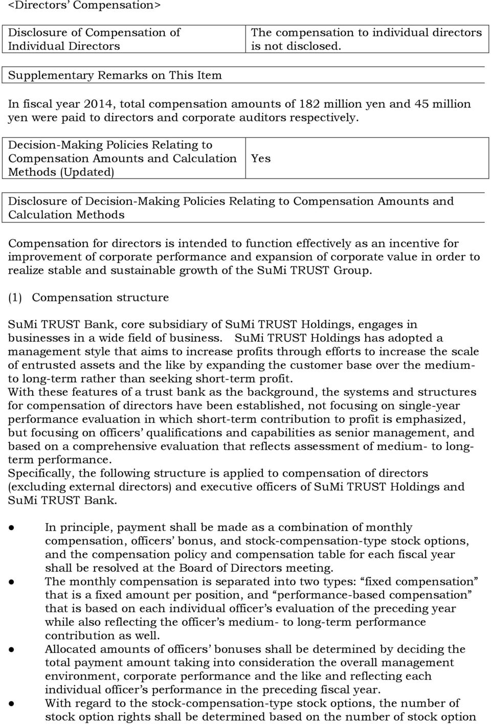 Decision-Making Policies Relating to Compensation Amounts and Calculation Methods (Updated) Yes Disclosure of Decision-Making Policies Relating to Compensation Amounts and Calculation Methods