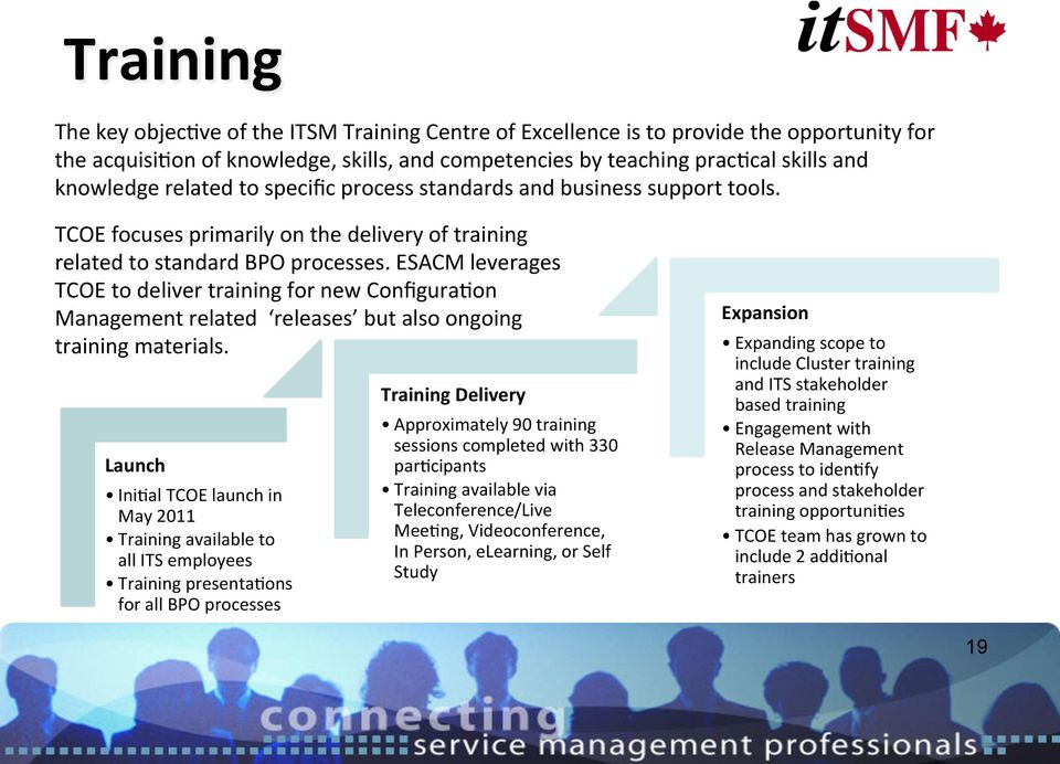 ESACM leverages TCOE to deliver training for new Configura=on Management related releases but also ongoing training materials.