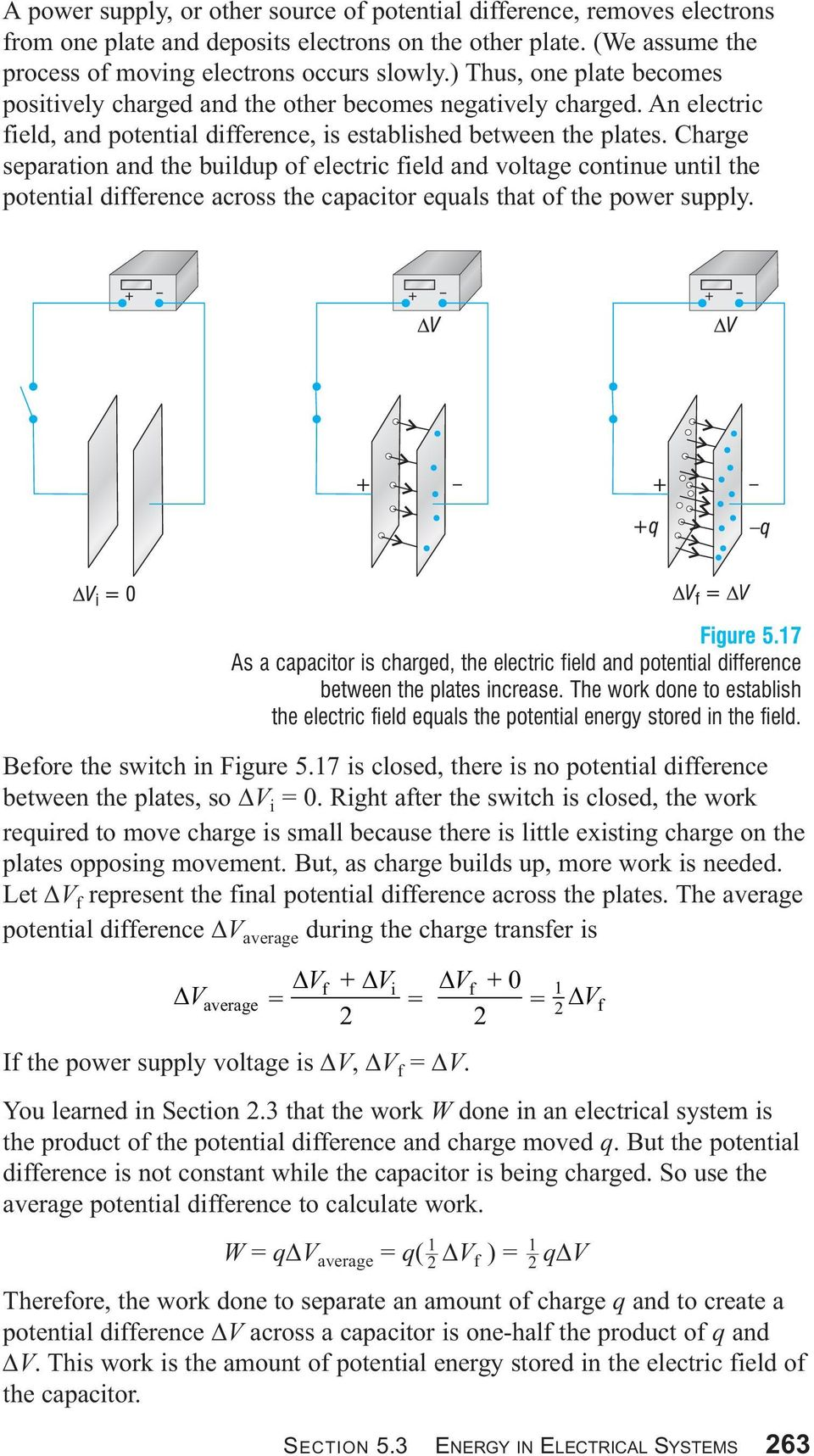 Charge separation and the buildup of electric field and voltage continue until the potential difference across the capacitor equals that of the power supply. Before the switch in Figure 5.