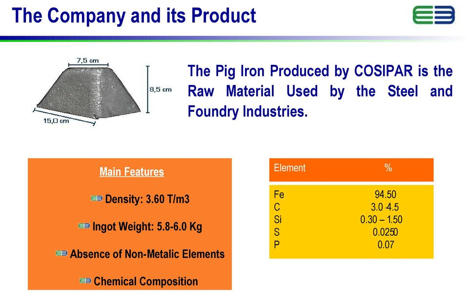 Main Features Density: 3.60 T/m3 Ingot Weight: 5.8-6.