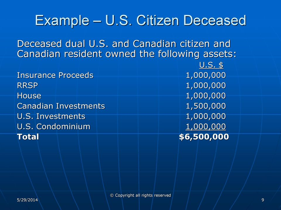 and Canadian citizen and Canadian resident owned the following assets: U.S.