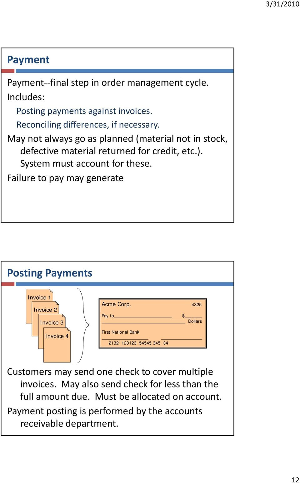 Failure to pay may generate Posting Payments 1 2 3 4 Acme Corp.