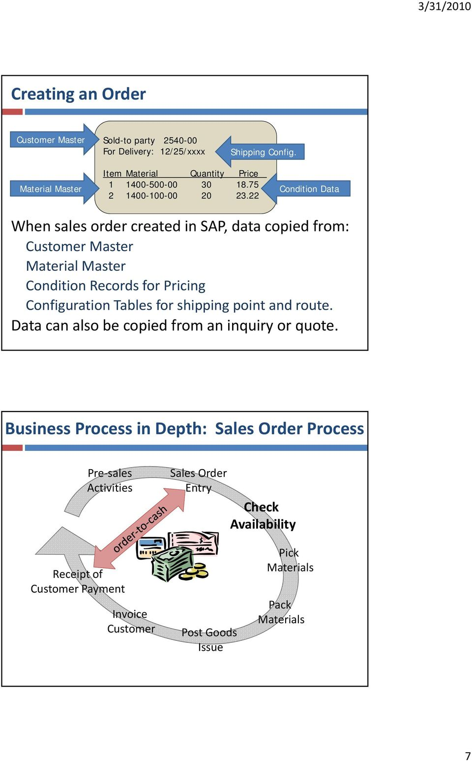 22 Condition Data When sales order created in SAP, data copied from: Customer Master Material Master Condition Records for Pricing