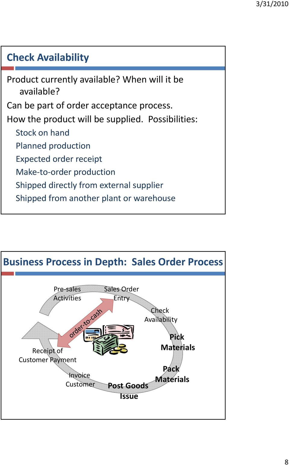 Possibilities: Stock on hand Planned production Expected order receipt Make-to-order production Shipped directly from