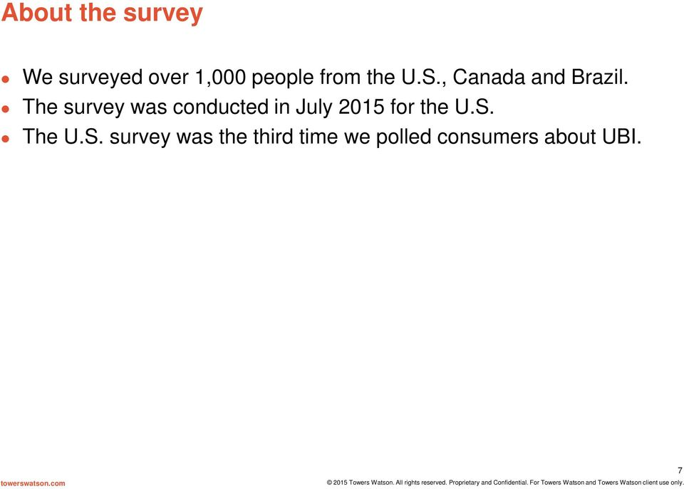 The survey was conducted in July 2015 for the U.S.