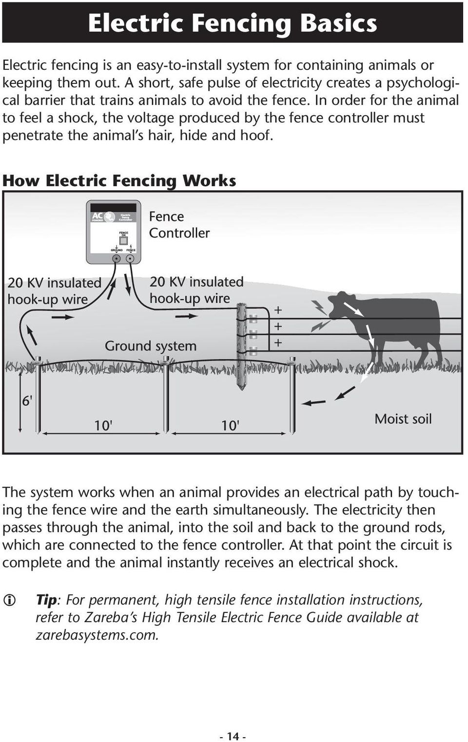 How Electric Fence Works Wiring Diagram Energiser User S Manual For Ac Powered Controllers Part I