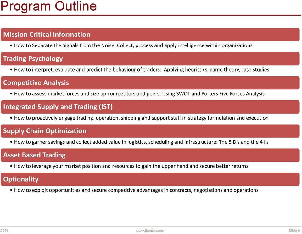 Applied Oil Trading Training Program - PDF