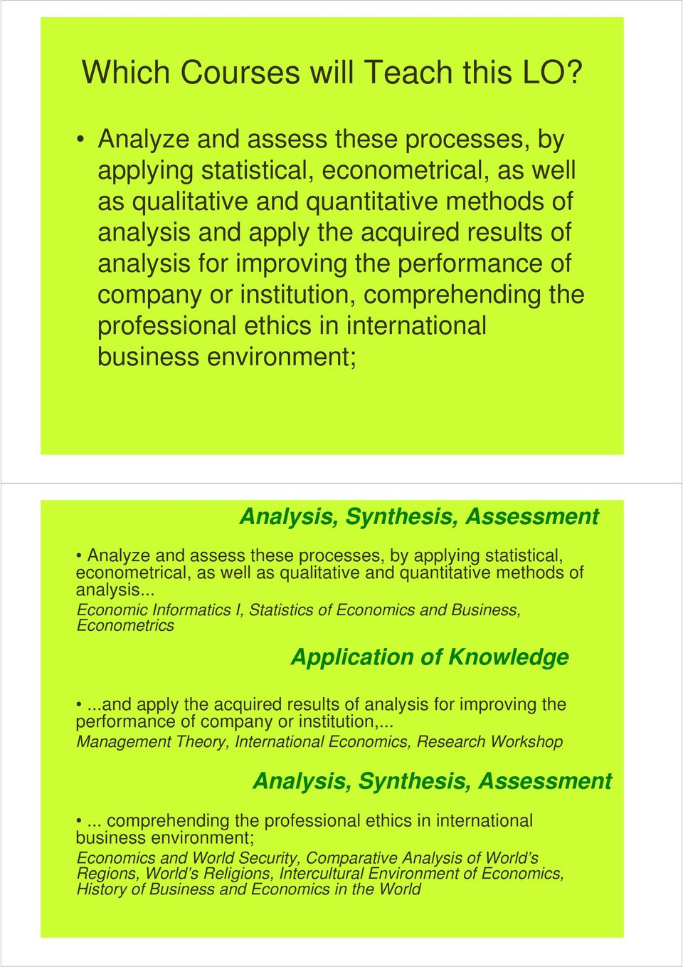 performance of company or institution, comprehending the professional ethics in international business environment; Analysis, Synthesis, Assessment Analyze and assess these processes, by applying