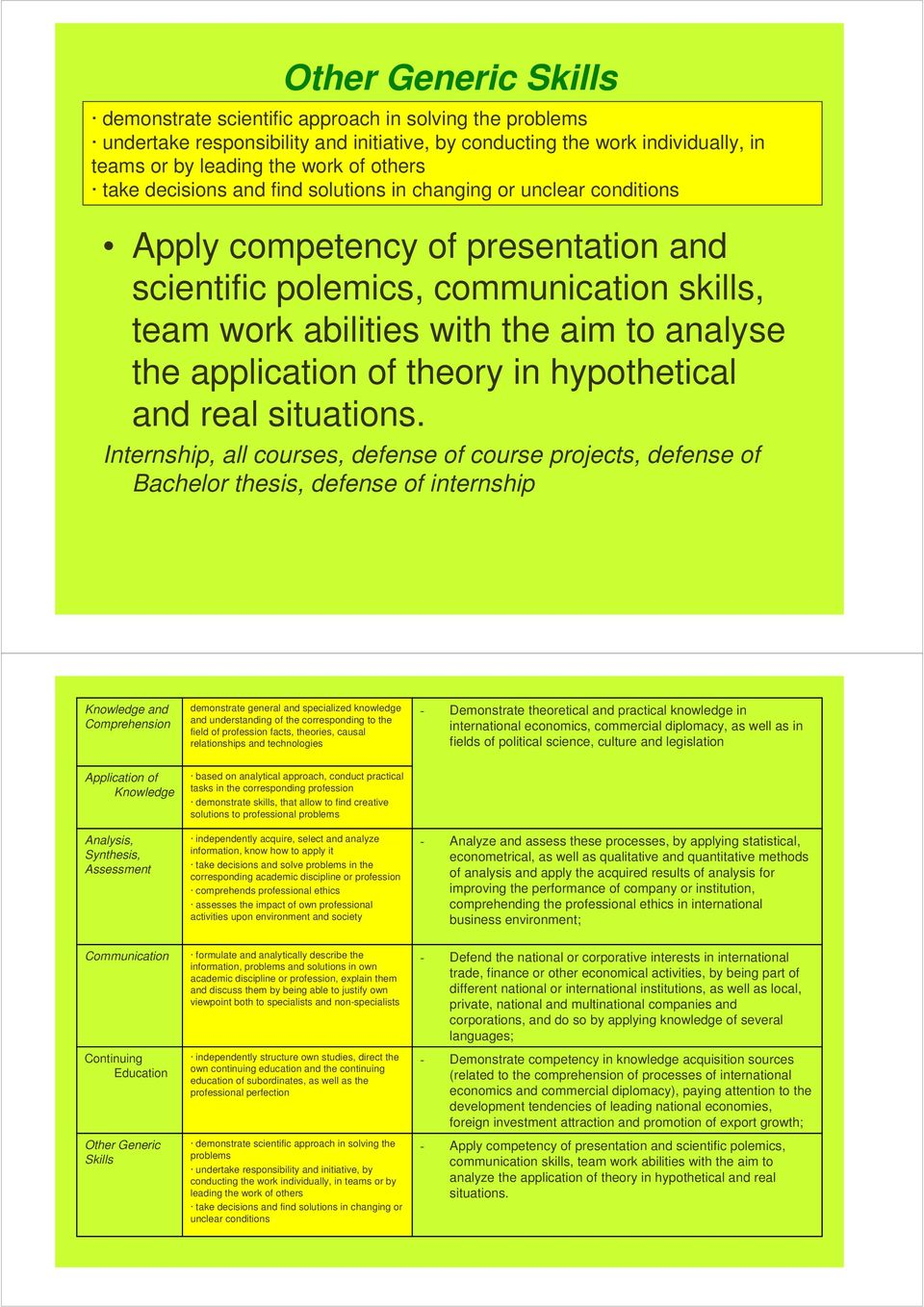 application of theory in hypothetical and real situations.