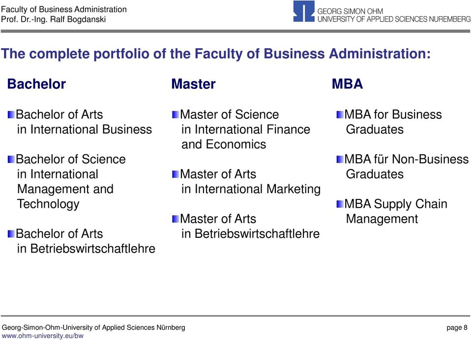 Betriebswirtschaftlehre Master of Science in International Finance and Economics Master of Arts in International