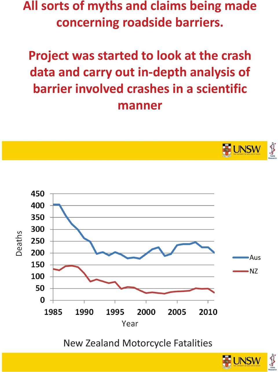 Project was started to look at the crash data and carry