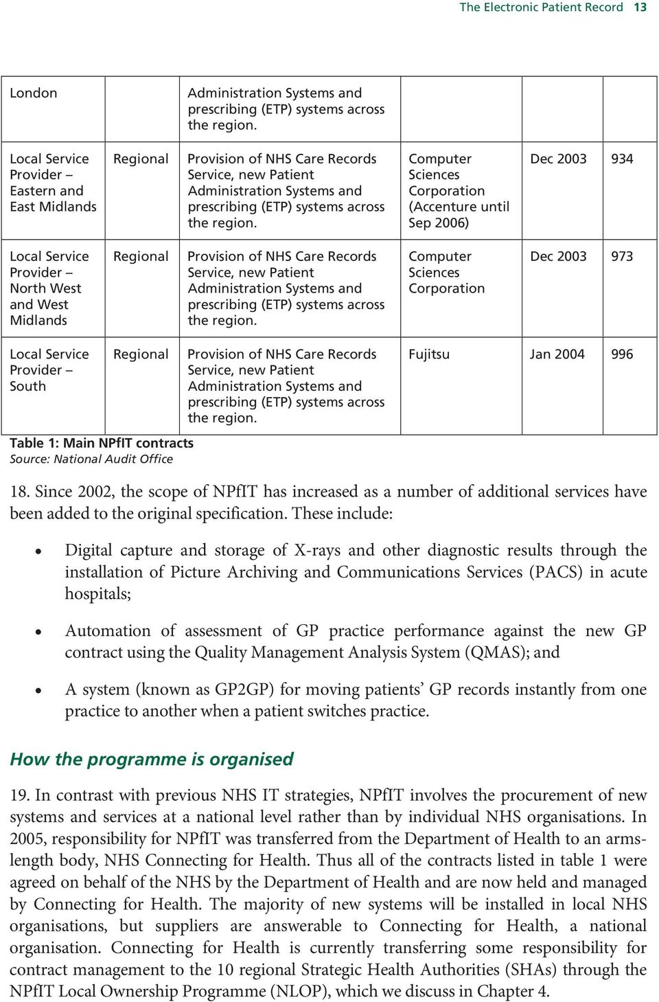 Computer Sciences Corporation (Accenture until Sep 2006) Dec 2003 934 Local Service Provider North West and West Midlands Regional Provision of NHS Care Records Service, new Patient Administration