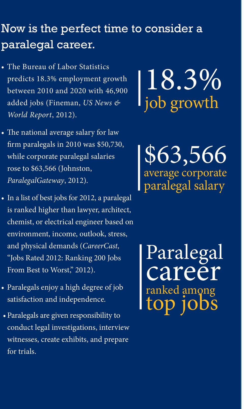 The national average salary for law firm paralegals in 2010 was $50,730, while corporate paralegal salaries rose to $63,566 (Johnston, ParalegalGateway, 2012).