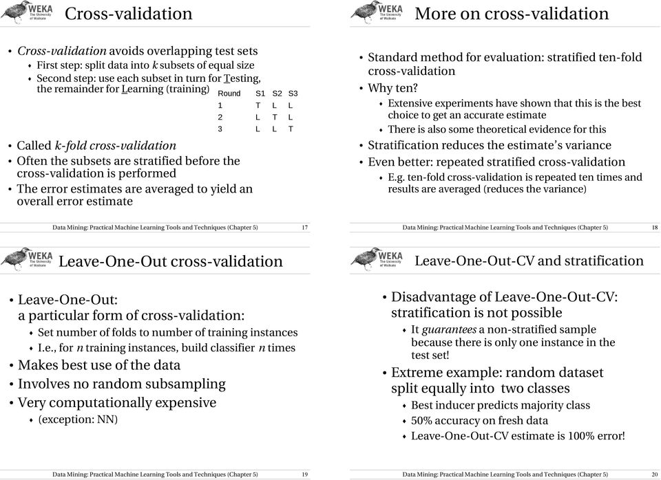 estimate Round S1 S2 S3 1 T L L 2 L T L 3 L L T Standard method for evaluation: stratified ten fold cross validation Why ten?