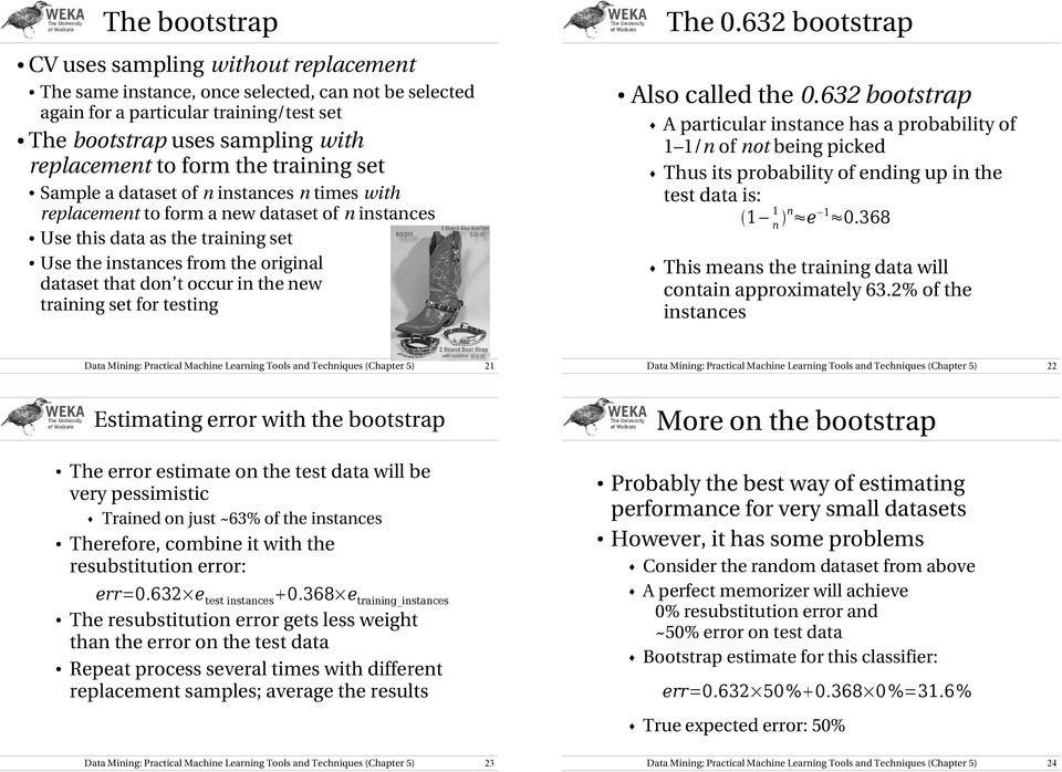 occur in the new training set for testing The 0.632 bootstrap Also called the 0.