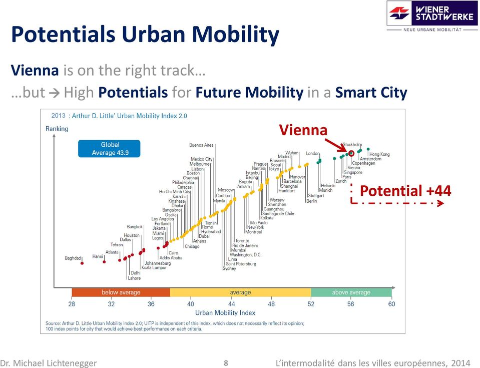 Future Mobility in a Smart City 2013