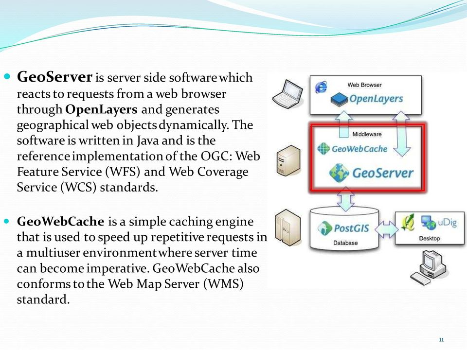 The software is written in Java and is the reference implementation of the OGC: Web Feature Service (WFS) and Web Coverage