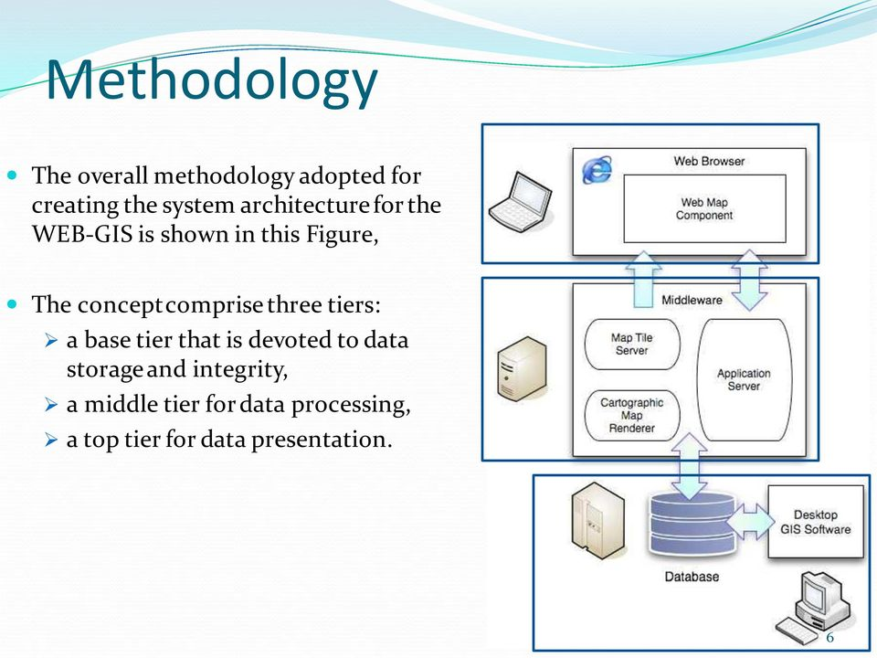 comprise three tiers: a base tier that is devoted to data storage and