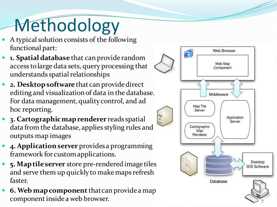 Desktop software that can provide direct editing and visualization of data in the database. For data management, quality control, and ad hoc reporting. 3.