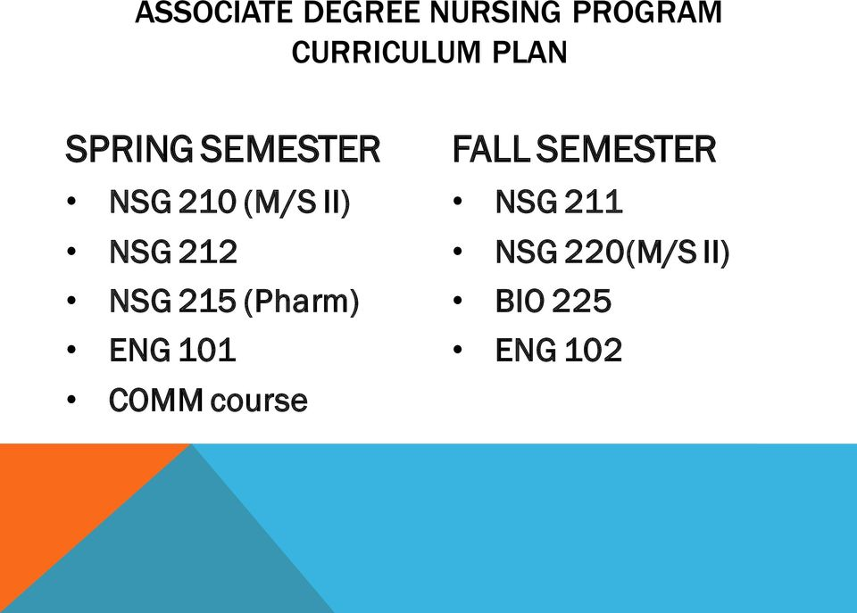 212 NSG 215 (Pharm) ENG 101 COMM course FALL