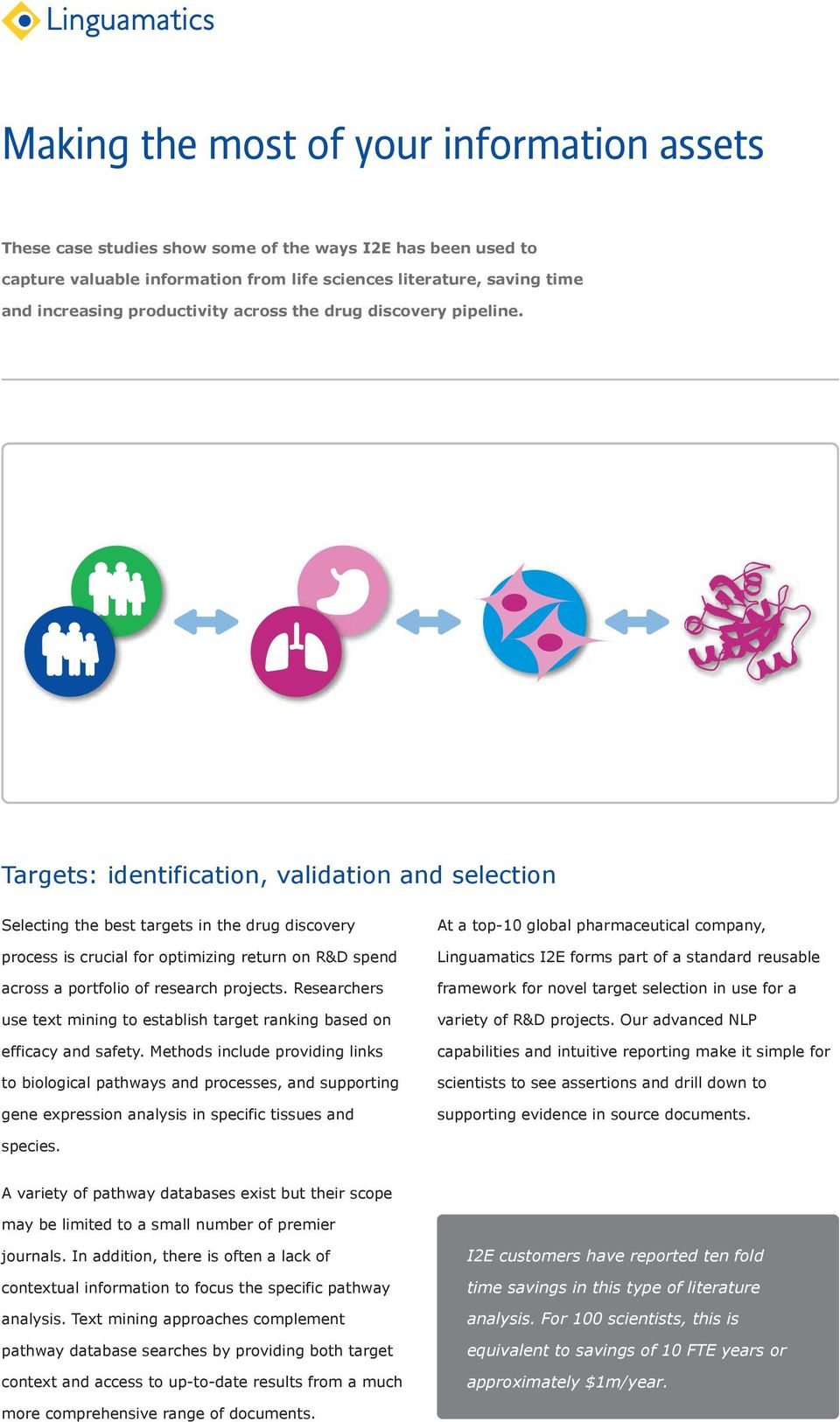 Targets: identification, validation and selection Selecting the best targets in the drug discovery process is crucial for optimizing return on R&D spend across a portfolio of research projects.